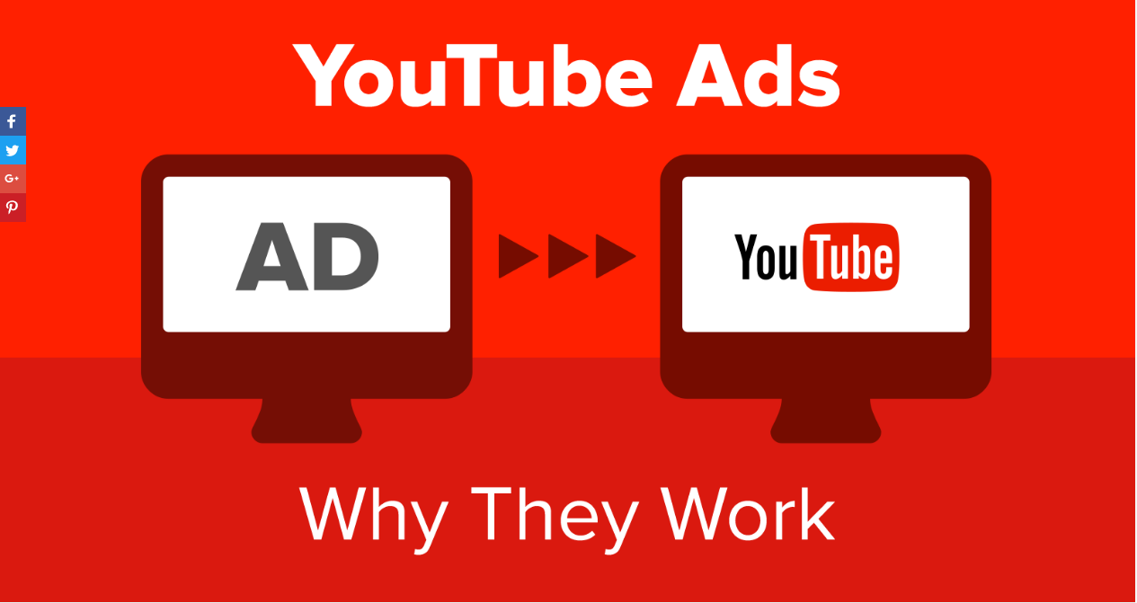 youtube-ads-lam-hoang-ads